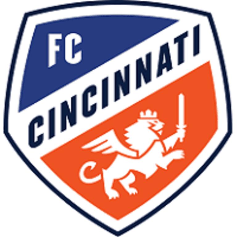 2020 MLS SuperDraft Grades | Travis Clark - FCC