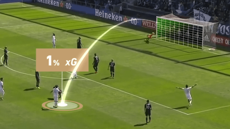 MLS partners with Second Spectrum on advanced tracking data system - https://league-mp7static.mlsdigital.net/images/VELA.png