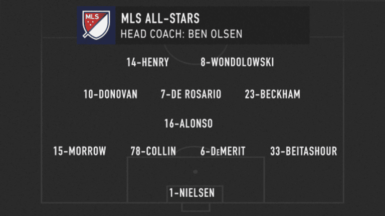 MLS Classics: Chelsea, All-Stars provide goals galore for 2012 match in Philadelphia - https://league-mp7static.mlsdigital.net/styles/image_default/s3/images/MLS_lineup_05-02-20.png