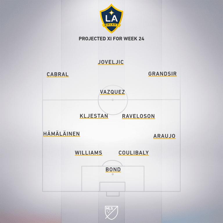 LA projected XI Week 24