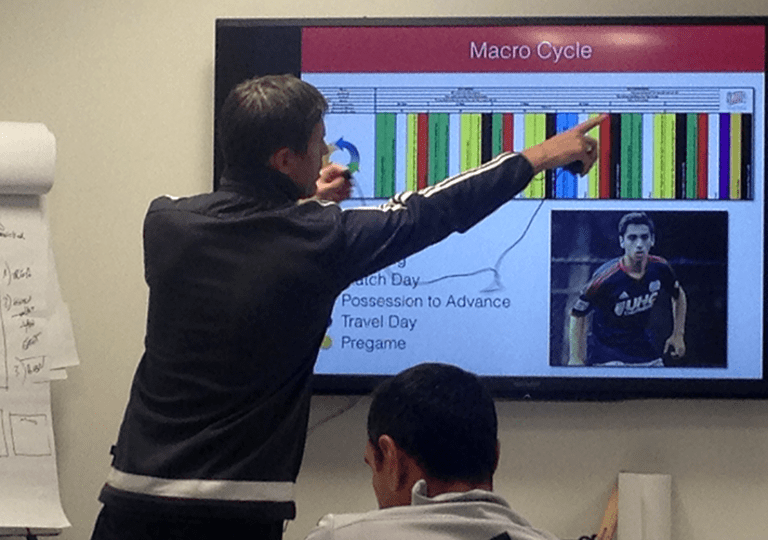 How a French coaching course is changing the face of MLS academies - //league-mp7static.mlsdigital.net/images/ECFL_Class4b.png