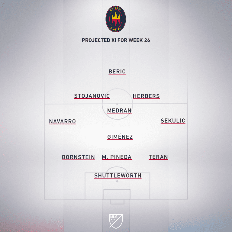 CHI projected XI Week 26