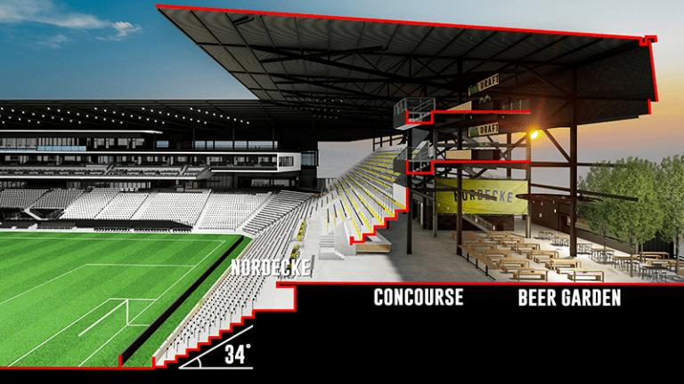 Columbus Crew SC release stadium renderings for new soccer-specific stadium - https://league-mp7static.mlsdigital.net/images/crewstadium2.png