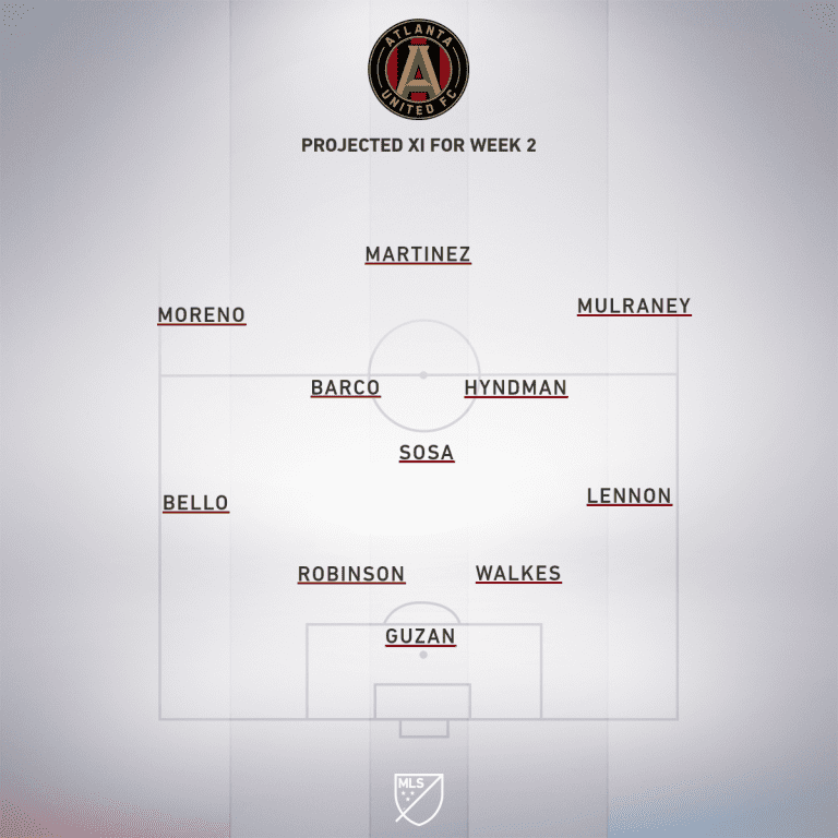 ATL Week 2 projected XI