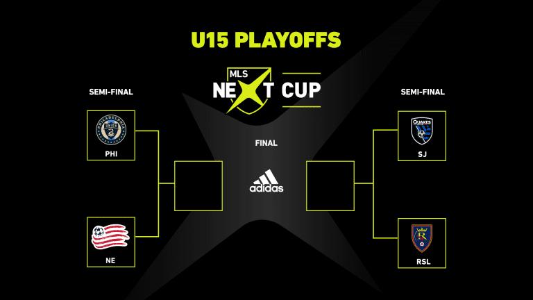 MLSNext_Cup-Bracket-u15-semifinal