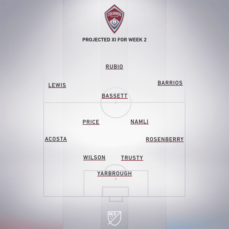 COL Week 2 projected XI