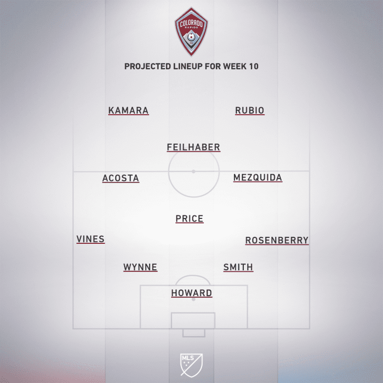 Colorado Rapids vs. Vancouver Whitecaps FC | 2019 MLS Match Preview - Project Starting XI