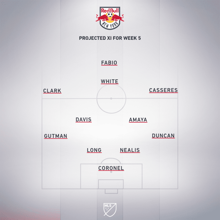 RBNY projected XI Week 5