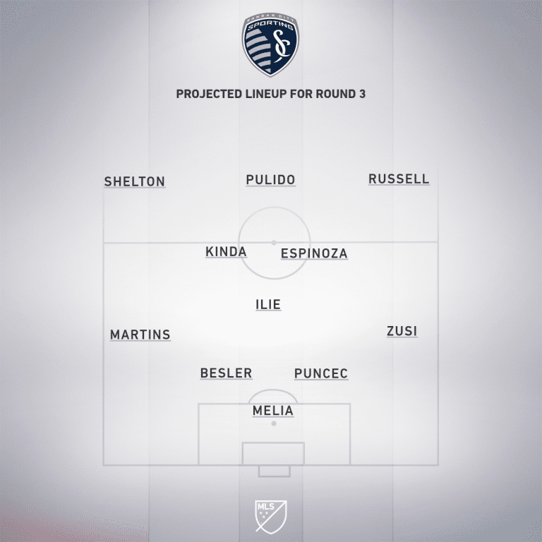 Preview: Real Salt Lake vs. Sporting Kansas City   MLS is Back Tournament, Group D - Project Starting XI