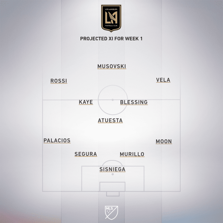 LAFC projected XI - Week 1