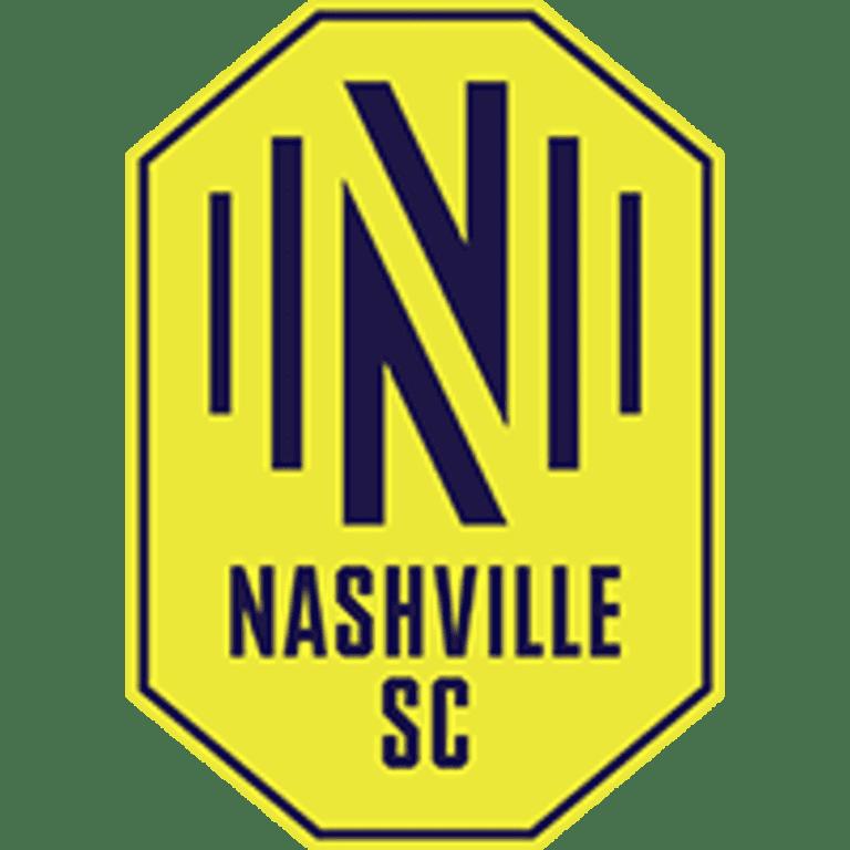 Your complete mock 1st Round of the 2020 MLS SuperDraft | Travis Clark - NSH