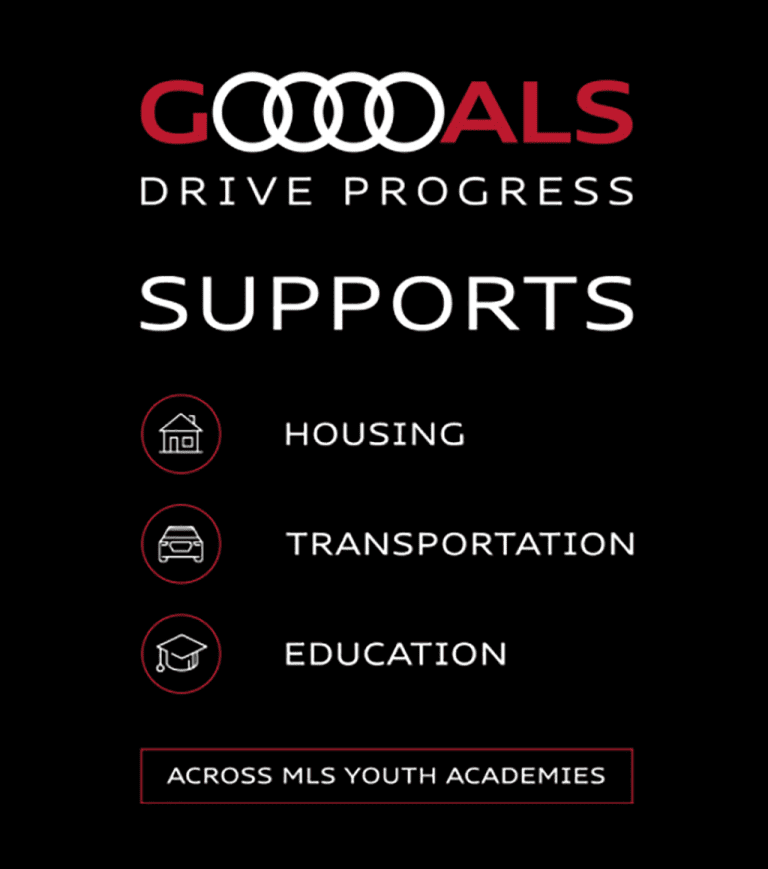 """LAFC academy's """"slow build"""" is ready to deliver big results 