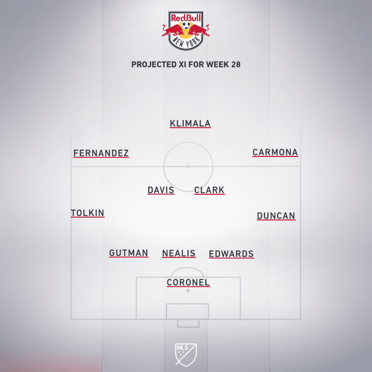 RBNY projected XI Week 28