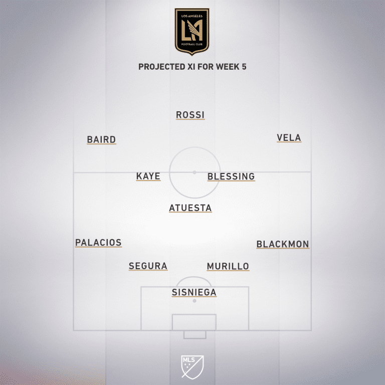 LAFC projected XI Week 5