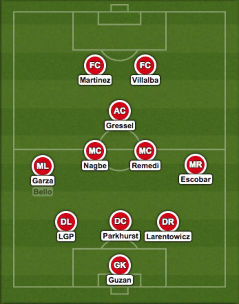 Warshaw: Almiron is irreplaceable for Atlanta. What are Tata's options? - https://league-mp7static.mlsdigital.net/images/ATL-nomiglu2.png