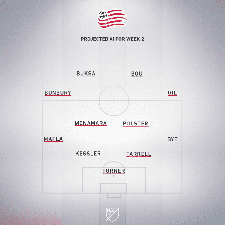 NE Week 2 projected XI