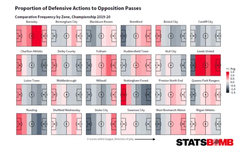 What to expect from New York Red Bulls head coach Gerhard Struber? Pressing and personality - https://league-mp7static.mlsdigital.net/images/statsbomb%20barnsley.png