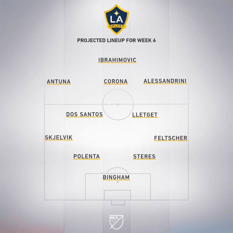 Vancouver Whitecaps FC vs. LA Galaxy   2019 MLS Match Preview - Project Starting XI