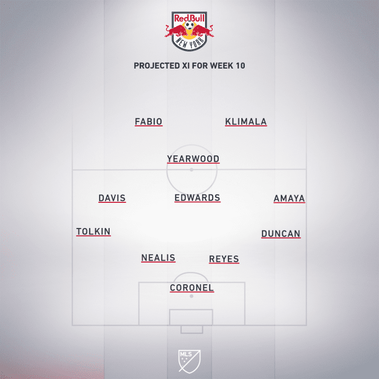 RBNY projected XI Week 10