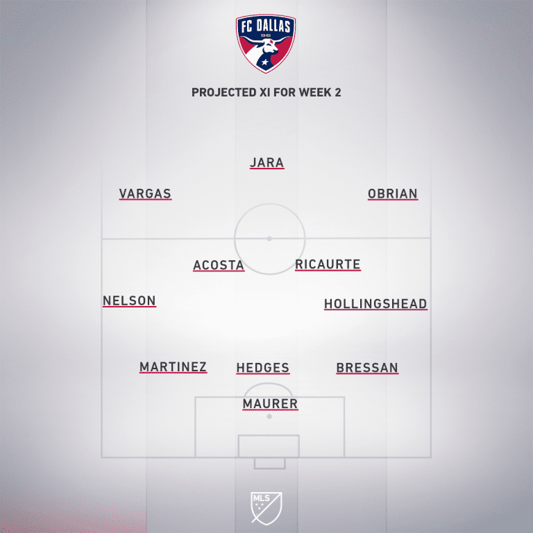 DAL Week 2 projected XI
