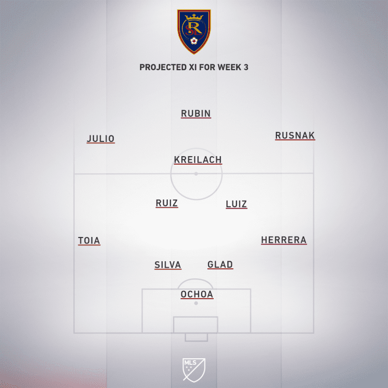 RSL projected XI Week 3