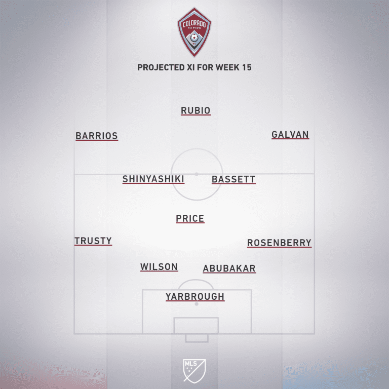 COL projected XI Week 15