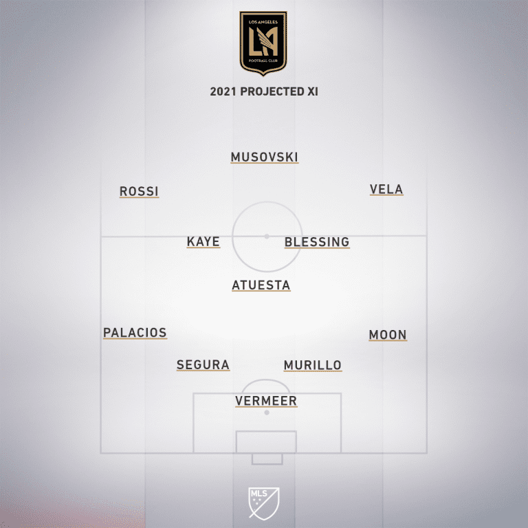 lafc projected xi