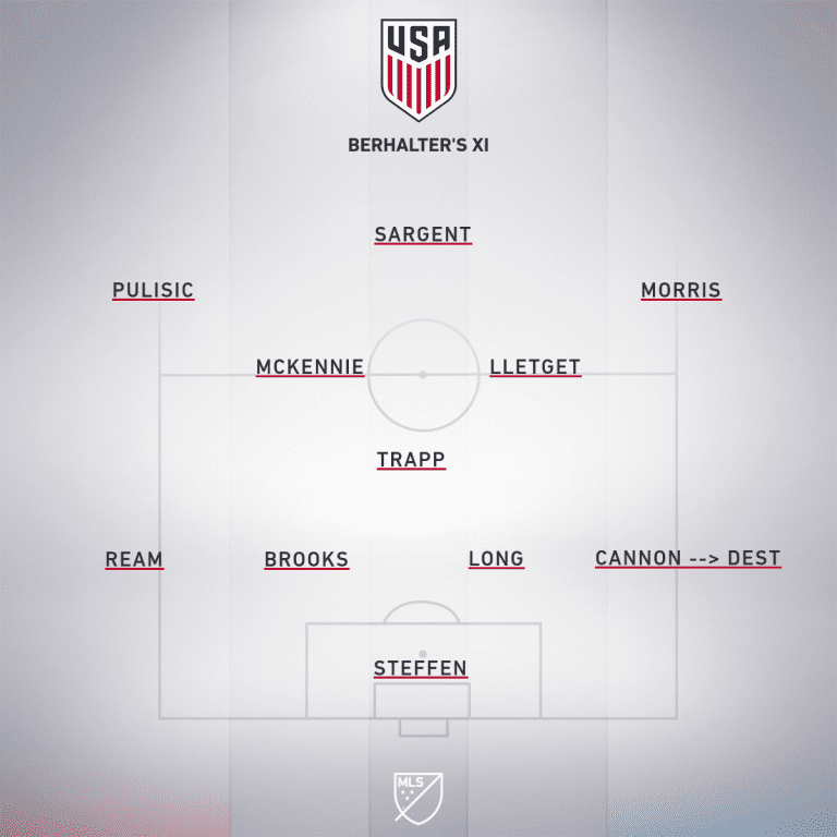 Wiebe: Three starting lineups for the USMNT's revenge match vs Mexico -