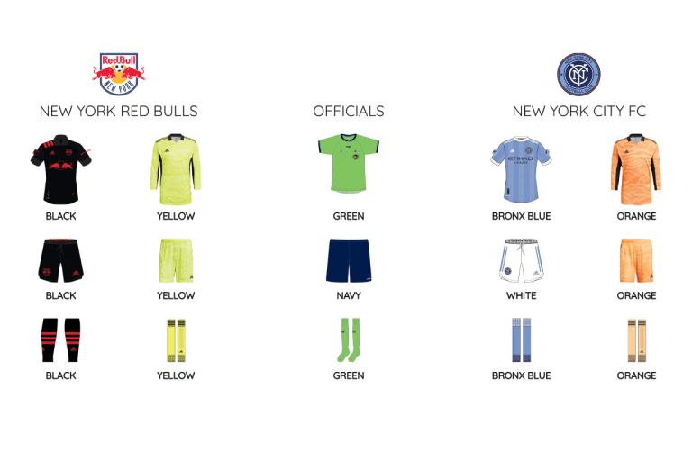 MLS-273---RBNY-vs-NYC-Notice