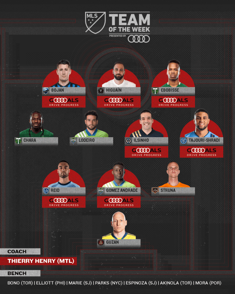 Team of the Week presented by Audi: Portland Timbers erupt for six goals, three Week 16 nods - https://league-mp7static.mlsdigital.net/images/mls_soccer_2018_22020-10-08_12-28-18%20(1).png