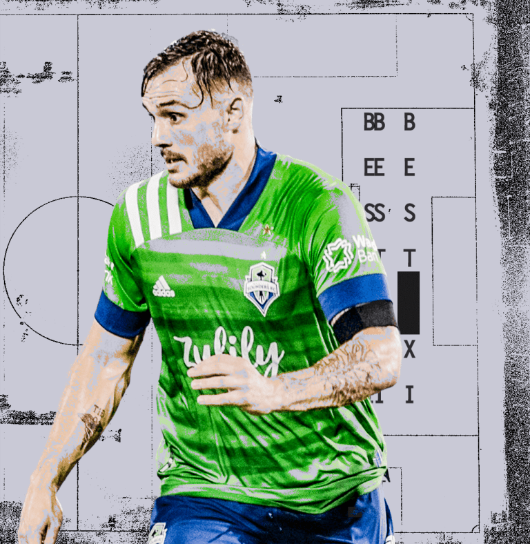 2020 MLS Best XI presented by The Home Depot - https://league-mp7static.mlsdigital.net/images/morris-player.png
