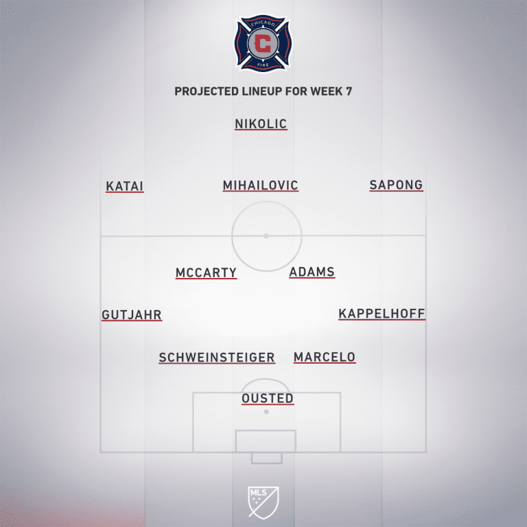 Chicago Fire vs. Vancouver Whitecaps FC | 2019 MLS Match Preview - Project Starting XI