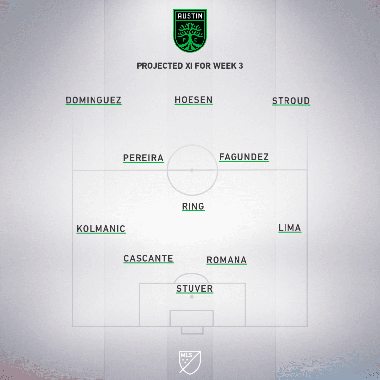 ATX projected XI Week 3