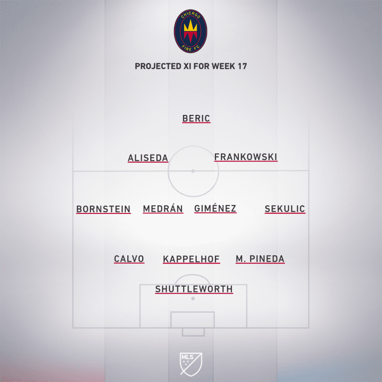 CHI projected XI Week 17