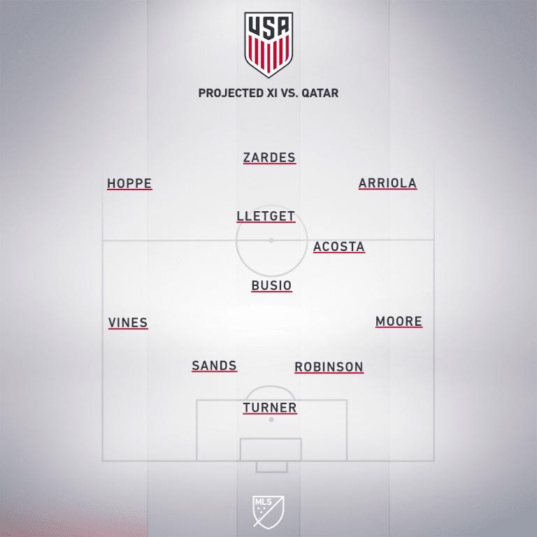 USA projected XI vs. Qatar