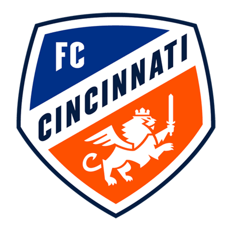 MLS SuperDraft 2021 Grades: Rating every team's picks - CIN