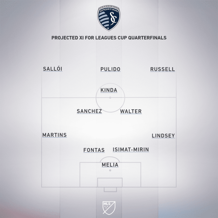 SKC projected XI Leagues Cup QF
