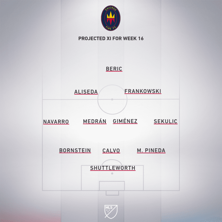 CHI projected XI Week 16