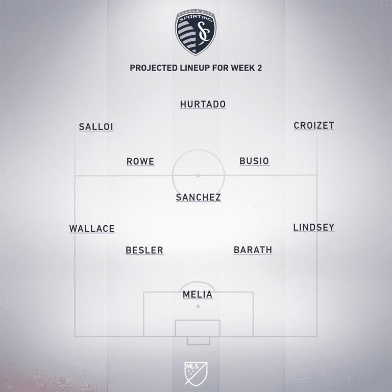 Sporting Kansas City vs. Philadelphia Union   2019 MLS Match Preview - Project Starting XI
