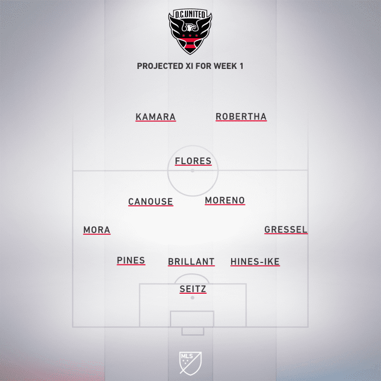 DC projected XI - week 1