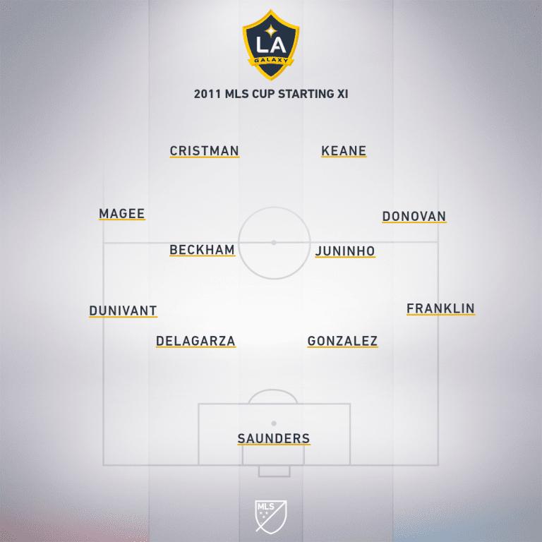 MLS best clubs of the decade: No. 2, LA Galaxy - https://league-mp7static.mlsdigital.net/images/mls_soccer_2018_22019-12-11_15-05-16.png?Mg3Xu3Hhe_YwW7oM6.FB8WPox6ouwlRP