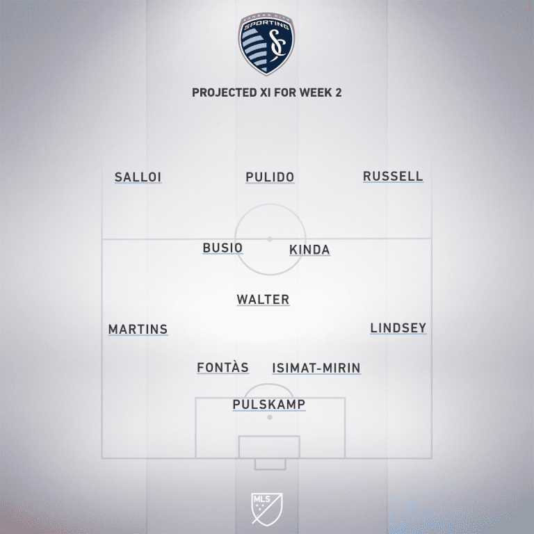 SKC Week 2 projected XI