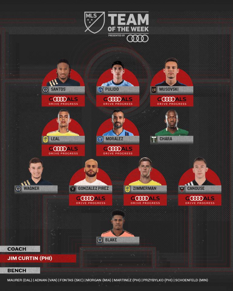 Team of the Week presented by Audi: It's a Philadelphia Union five-spot (again) in Week 20 - https://league-mp7static.mlsdigital.net/images/mls_soccer_2018_22020-10-26_13-26-42.png