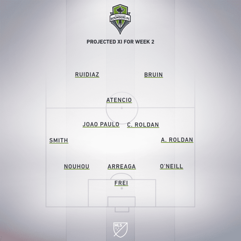 SEA Week 2 projected XI