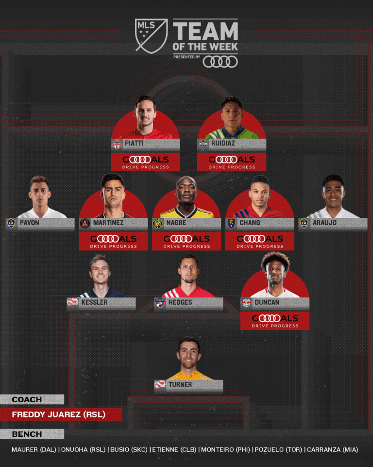 Team of the Week presented by Audi: The common theme of Week 6? Brace yourself - https://league-mp7static.mlsdigital.net/images/mls_soccer_2018_22020-08-24_14-07-31.png