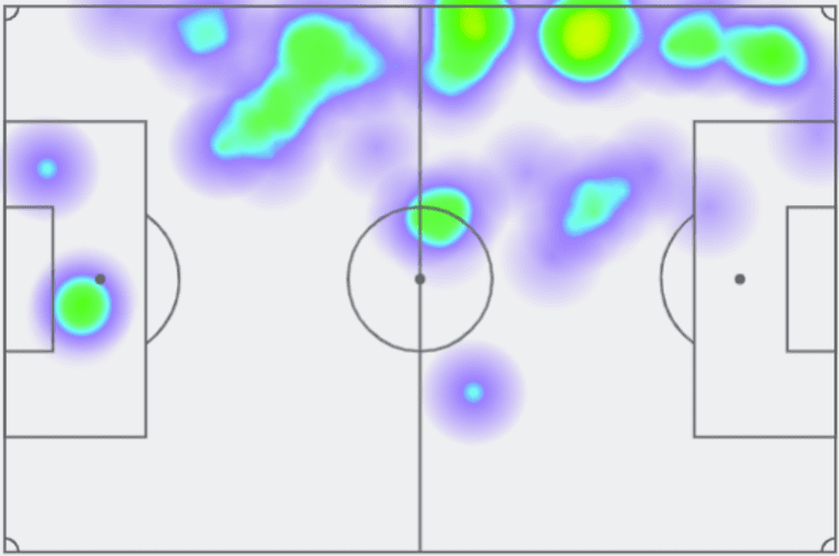 Warshaw: DC United's Lucho question and 23 more thoughts from Week 9 - https://league-mp7static.mlsdigital.net/images/Screenshot%202019-04-29%2011.52.54.png