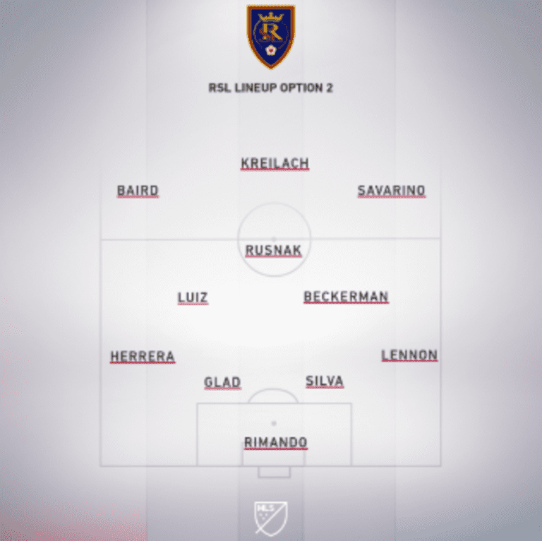Warshaw: What makes Real Salt Lake the most unpredictable team in MLS - https://league-mp7static.mlsdigital.net/images/RSL%20lineup%202.png