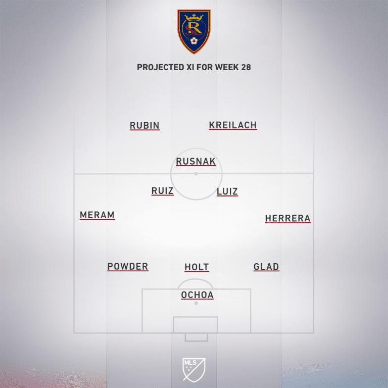 RSL projected XI Week 28