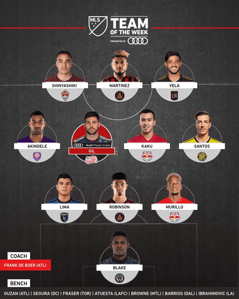 Team of the Week presented by Audi: Carles Gil highlights Week 14 - https://league-mp7static.mlsdigital.net/images/mls_soccer_2018_22019-06-03_12-09-47.png
