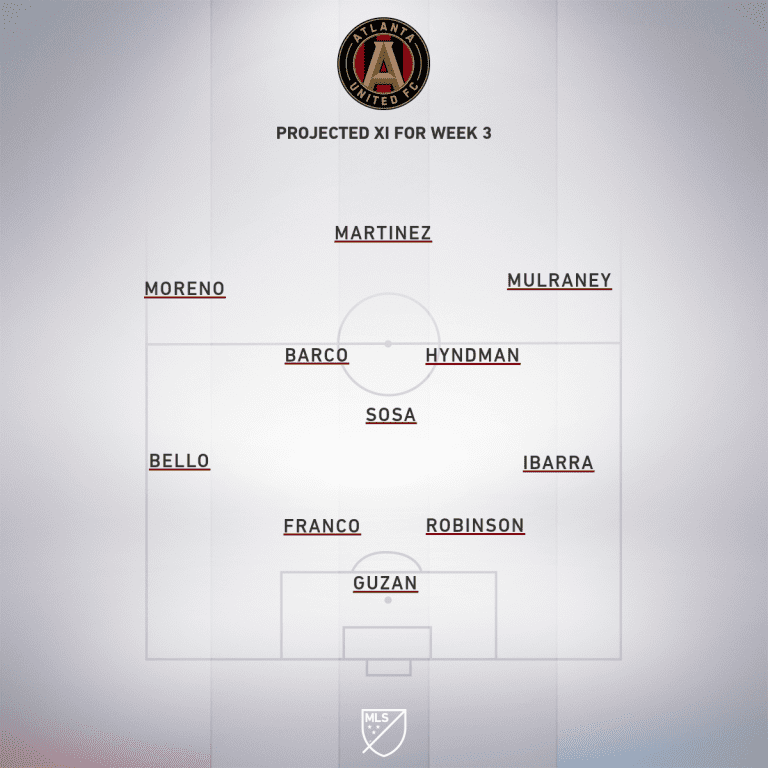 ATL projected XI Week 3